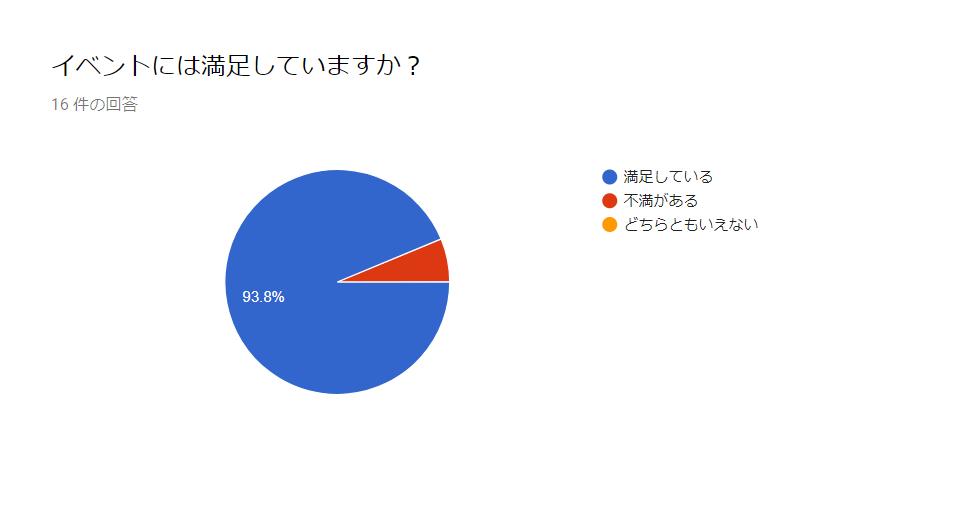 new_graph2