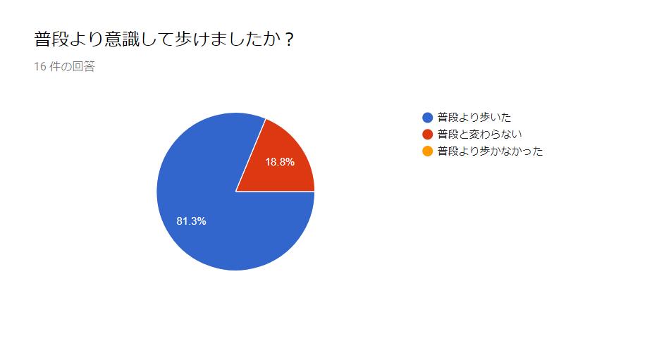 new_graph3